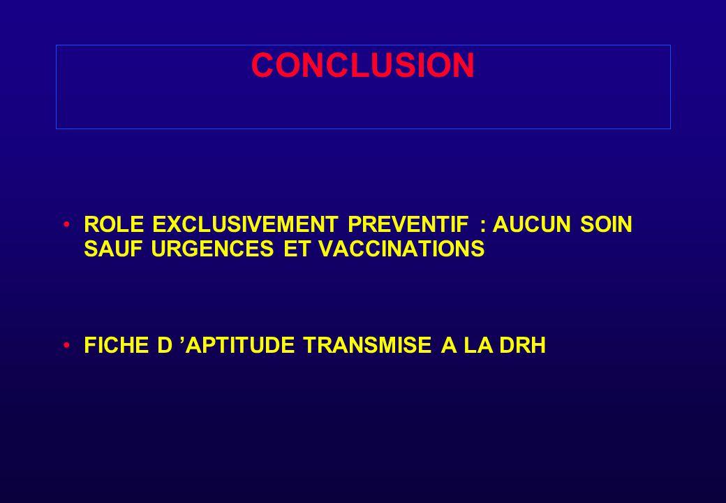 VACCINATIONS OBLIGATOIRES EN MILIEU DE SOINS DTP (rappel datant de moins de 10 ans ) HEPATITE B ( 0- 1- 6 mois ), titrage AC antiHBS TUBERTEST 5 U ( résultat mesuré en millimètre) d 'un avec notion BCG dans enfance VACCINATION RECOMMANDEE : GRIPPE