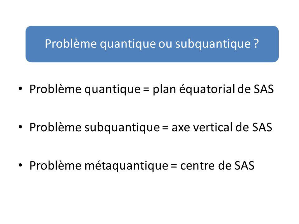 Médecine agit au niveau du plan équatorial = quantique ou sémiotique Holonergétique agit au niveau de: 1- axe vertical = subquantique = sémantique 2- centre de la sphère = métaquantique Résonance biosémantique mésodermique