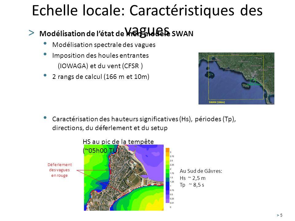 > 5 Echelle locale: Caractéristiques des vagues > Modélisation de l'état de mer: modèle SWAN Modélisation spectrale des vagues Imposition des houles entrantes (IOWAGA) et du vent (CFSR ) 2 rangs de calcul (166 m et 10m) Caractérisation des hauteurs significatives (Hs), périodes (Tp), directions, du déferlement et du setup Au Sud de Gâvres: Hs ~ 2,5 m Tp ~ 8,5 s HS au pic de la tempête (~05h00 TU) Déferlement des vagues en rouge