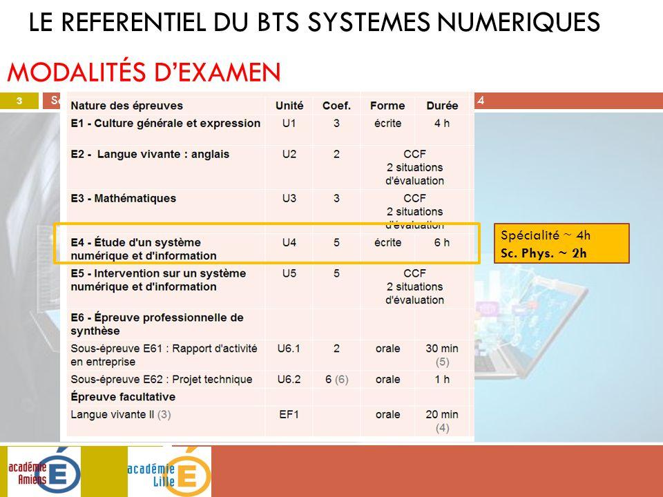 Séminaire Inter académique BTS Systèmes Numériques, Armentières le 27 Juin 2014 Spécialité ~ 4h Sc. Phys. ~ 2h MODALITÉS D'EXAMEN LE REFERENTIEL DU BT