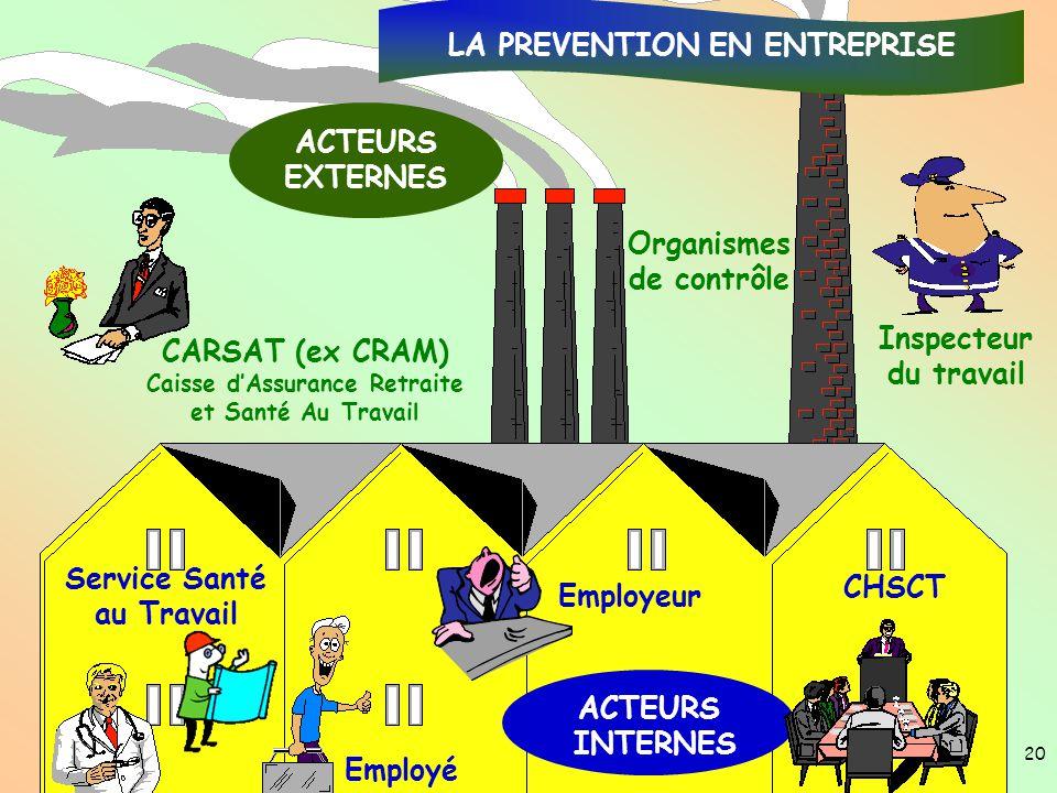 EN ENTREPRISE Les obligations réglementaires Les acteurs de prévention ES&ST Grenoble 19