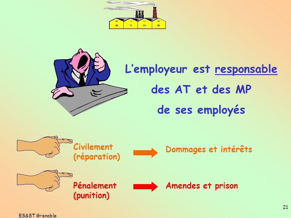 ES&ST Grenoble 20 ACTEURS INTERNES ACTEURS EXTERNES CARSAT (ex CRAM) Caisse d'Assurance Retraite et Santé Au Travail Organismes de contrôle Inspecteur