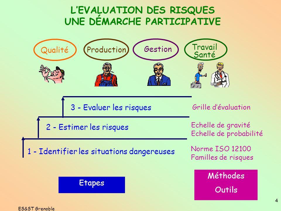 EN ENTREPRISE La prévention: Démarche d'évaluation des risques Démarche ergonomique ES&ST Grenoble 3