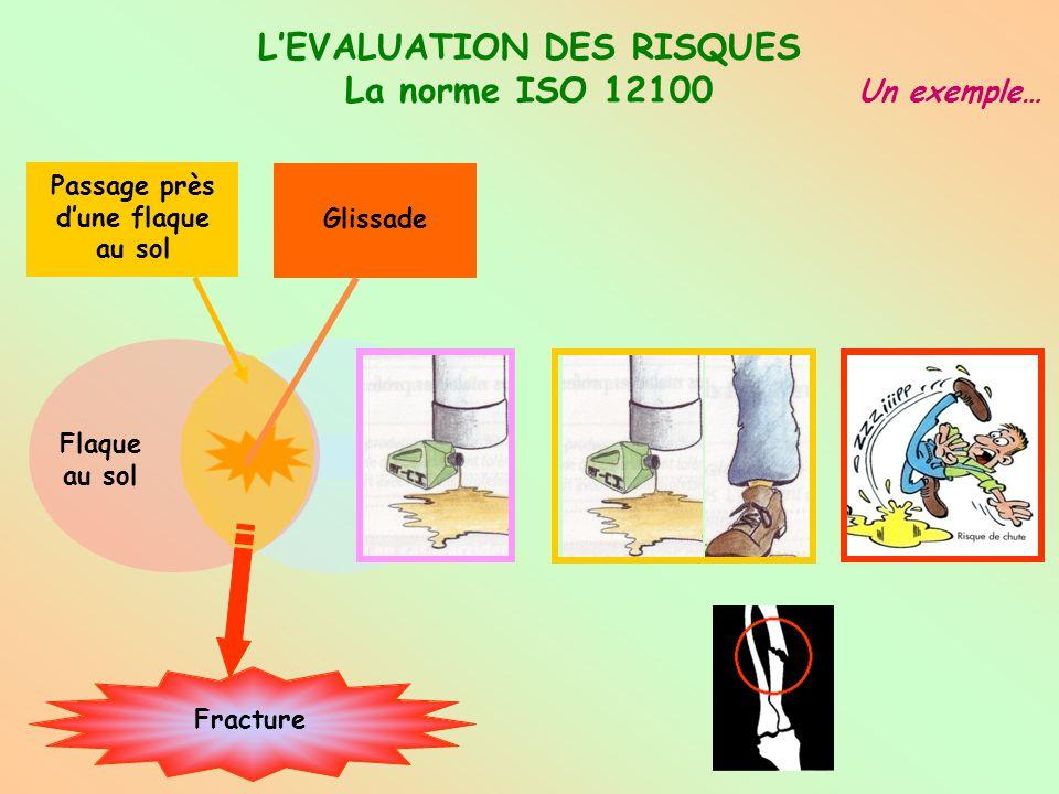 ES&ST Grenoble 5 Pour que les observations formulées soient partagées par tous,il faut : Tendre vers l'objectivité Une formulation rigoureuse s'impose