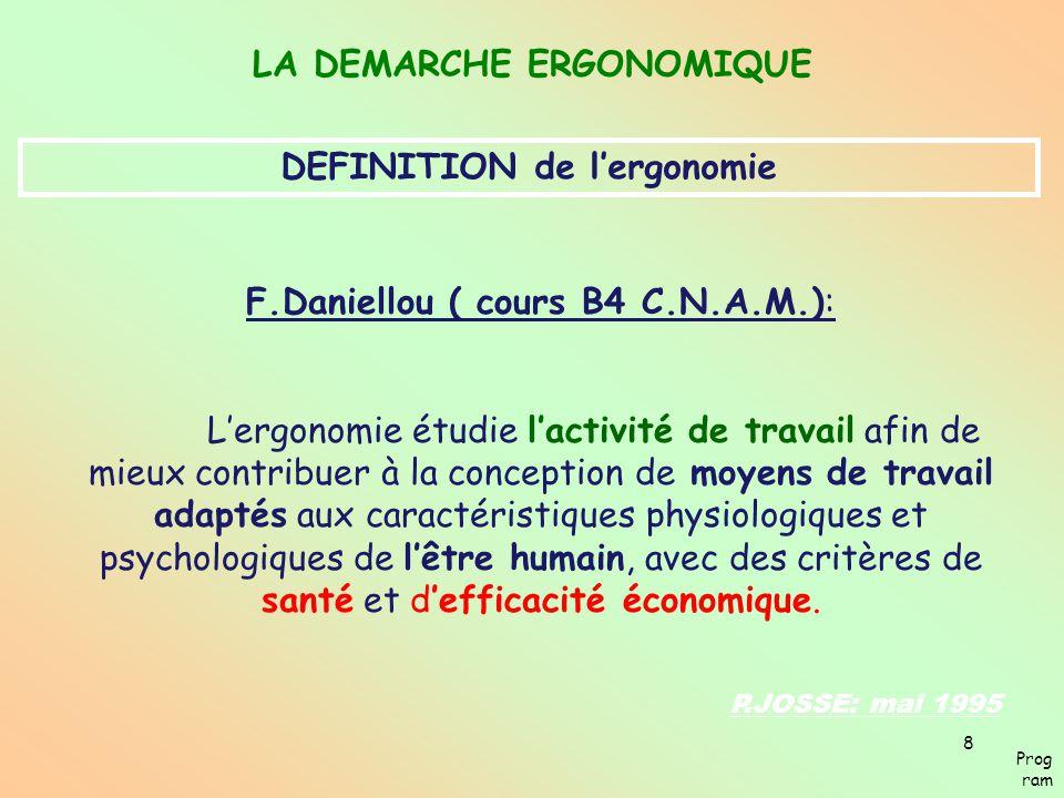 ES&ST Grenoble 7 L'EVALUATION DES RISQUES Le document unique