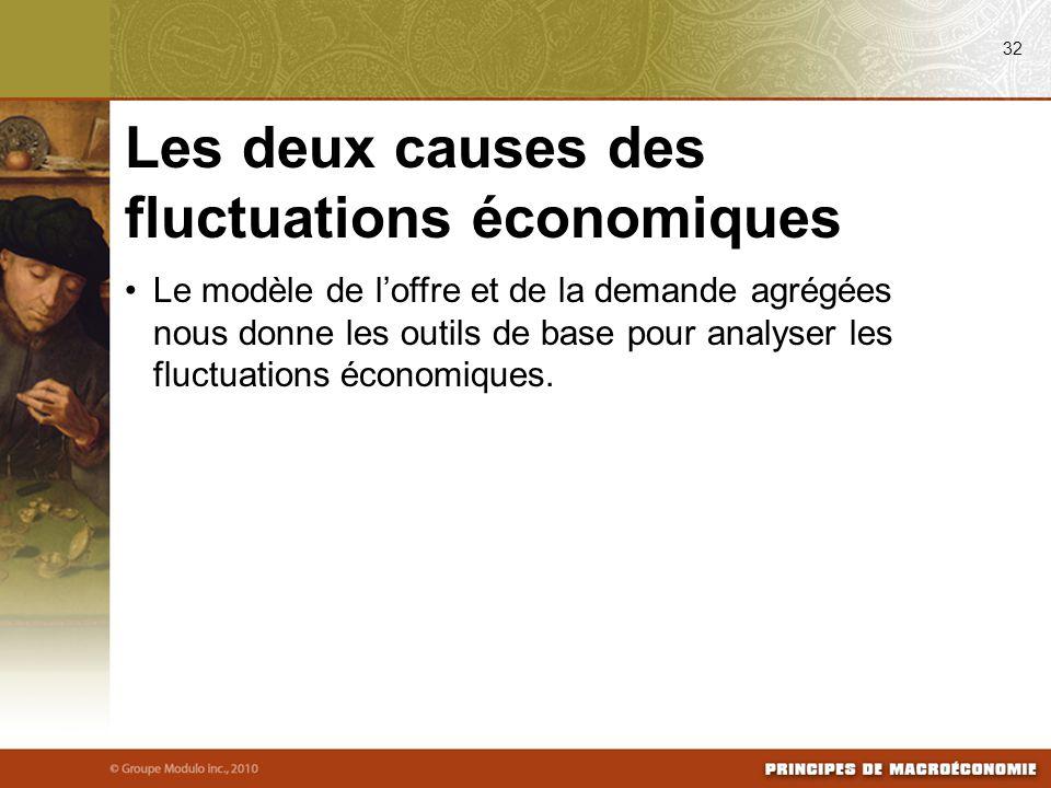 Le modèle de l'offre et de la demande agrégées nous donne les outils de base pour analyser les fluctuations économiques. 32 Les deux causes des fluctu