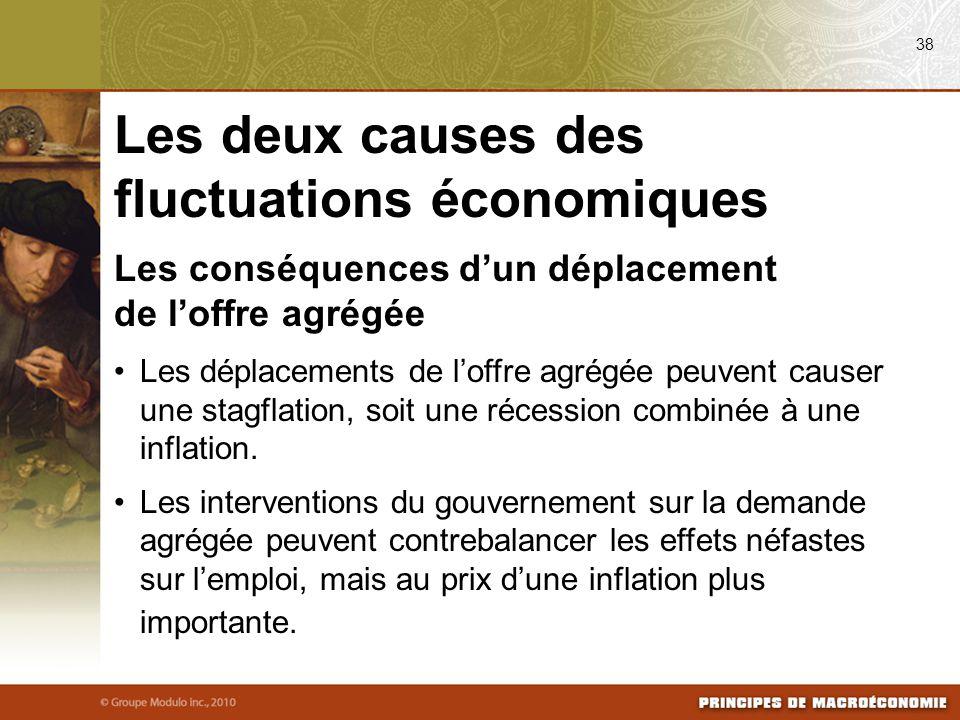 Les conséquences d'un déplacement de l'offre agrégée Les déplacements de l'offre agrégée peuvent causer une stagflation, soit une récession combinée à