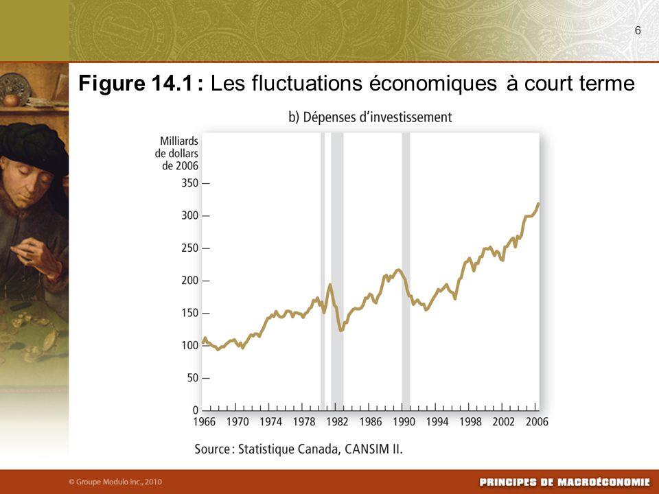37 Figure 14.8 : Une contraction de la demande agrégée