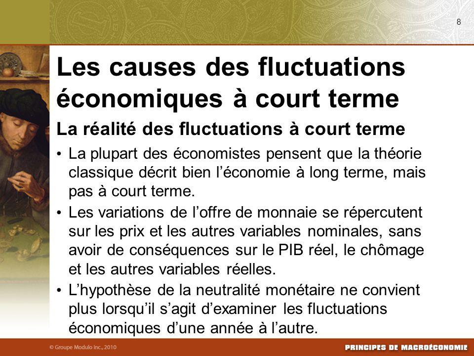 La réalité des fluctuations à court terme La plupart des économistes pensent que la théorie classique décrit bien l'économie à long terme, mais pas à