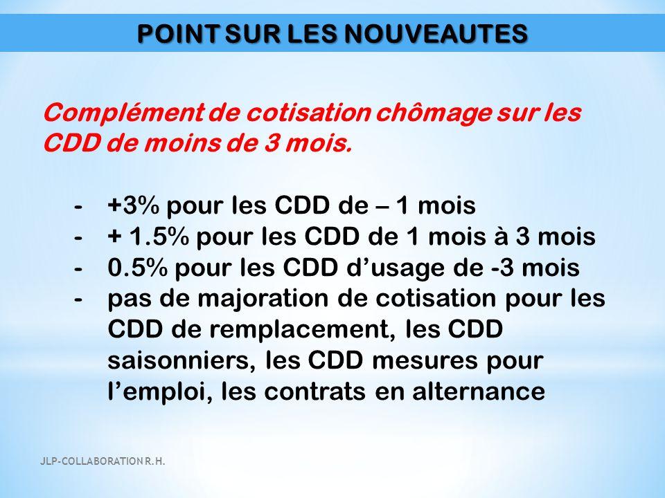 POINT SUR LES NOUVEAUTES Complément de cotisation chômage sur les CDD de moins de 3 mois. -+3% pour les CDD de – 1 mois -+ 1.5% pour les CDD de 1 mois