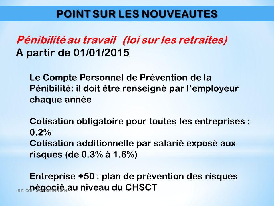 POINT SUR LES NOUVEAUTES Pénibilité au travail (loi sur les retraites) A partir de 01/01/2015 Le Compte Personnel de Prévention de la Pénibilité: il d