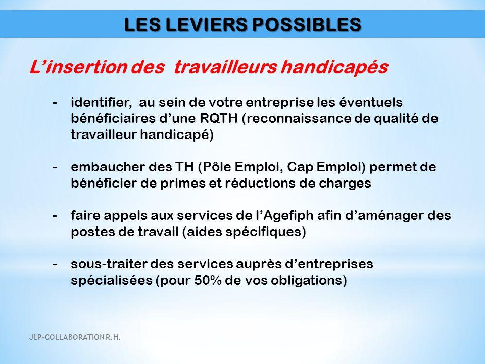 LES LEVIERS POSSIBLES L'insertion des travailleurs handicapés -identifier, au sein de votre entreprise les éventuels bénéficiaires d'une RQTH (reconna