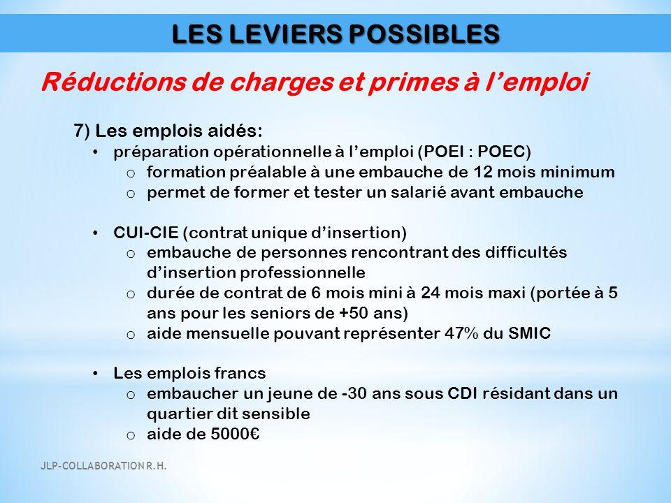 LES LEVIERS POSSIBLES Réductions de charges et primes à l'emploi 7) Les emplois aidés: préparation opérationnelle à l'emploi (POEI : POEC) o formation