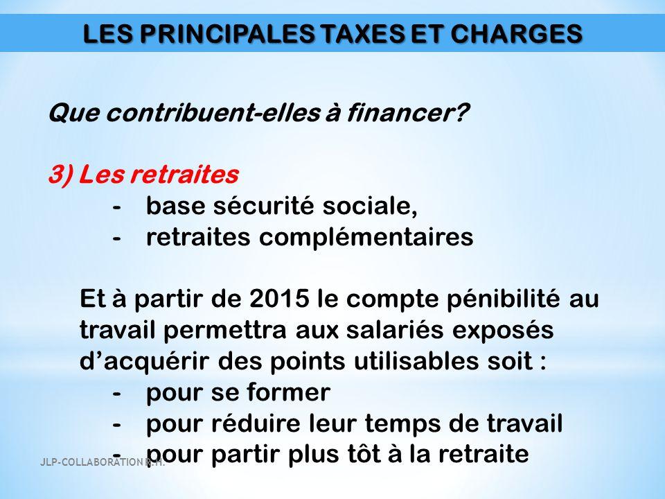 LES PRINCIPALES TAXES ET CHARGES Que contribuent-elles à financer? 3) Les retraites -base sécurité sociale, -retraites complémentaires Et à partir de