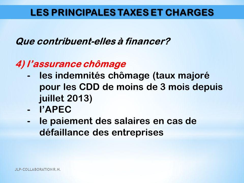LES PRINCIPALES TAXES ET CHARGES Que contribuent-elles à financer? 4) l'assurance chômage -les indemnités chômage (taux majoré pour les CDD de moins d