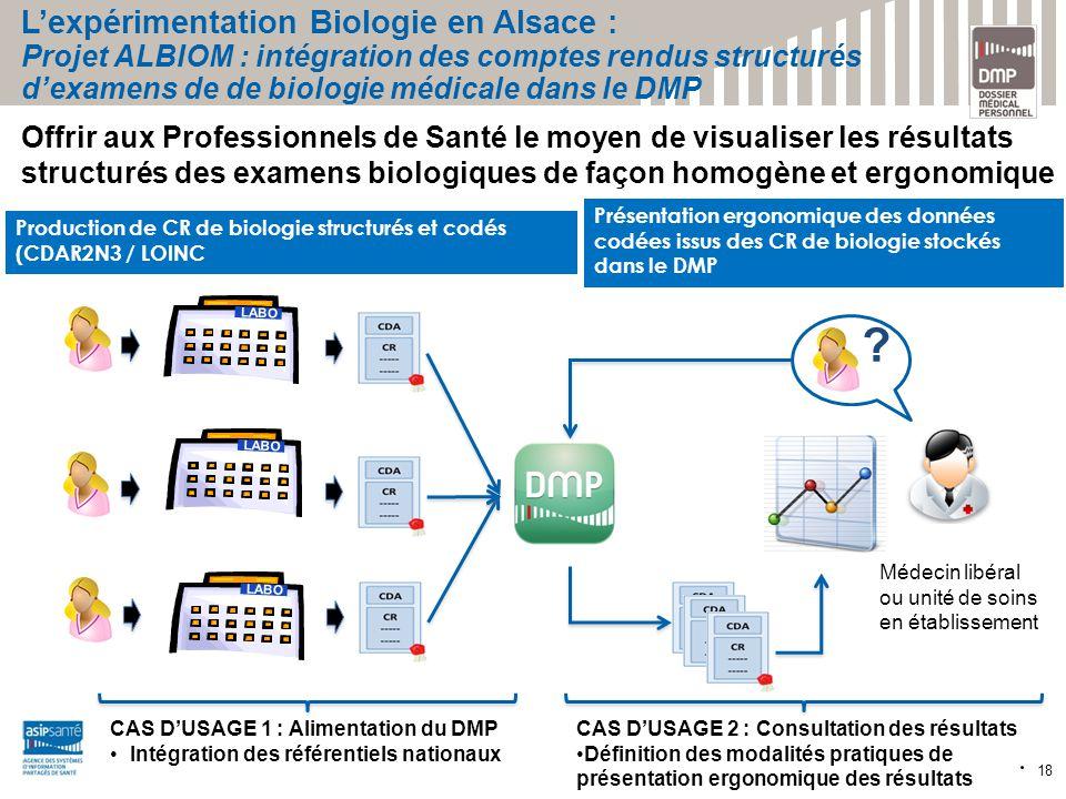L'expérimentation Biologie en Alsace : Projet ALBIOM : intégration des comptes rendus structurés d'examens de de biologie médicale dans le DMP 18 Offr