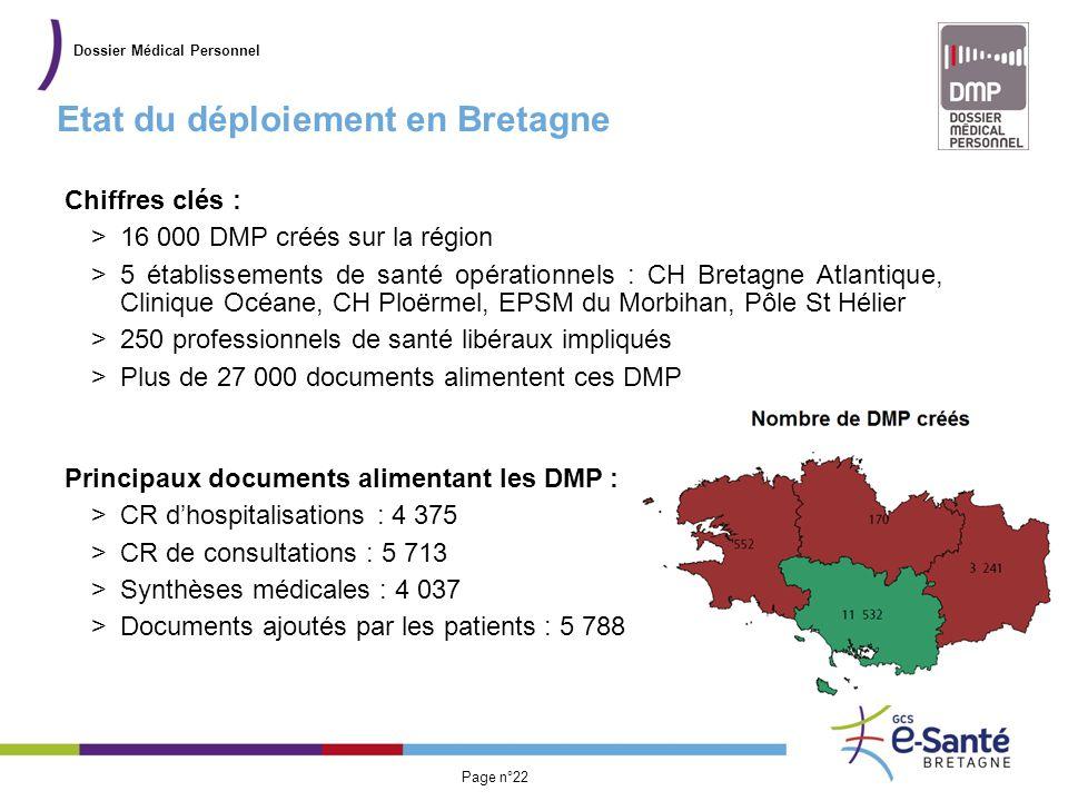 Présentation du GCS Page n°22 Etat du déploiement en Bretagne Dossier Médical Personnel Chiffres clés : >16 000 DMP créés sur la région >5 établisseme
