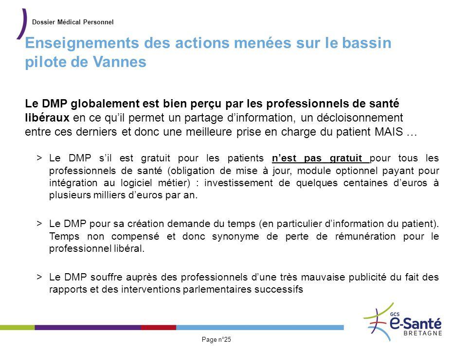 Présentation du GCS Page n°25 Enseignements des actions menées sur le bassin pilote de Vannes Dossier Médical Personnel Le DMP globalement est bien pe