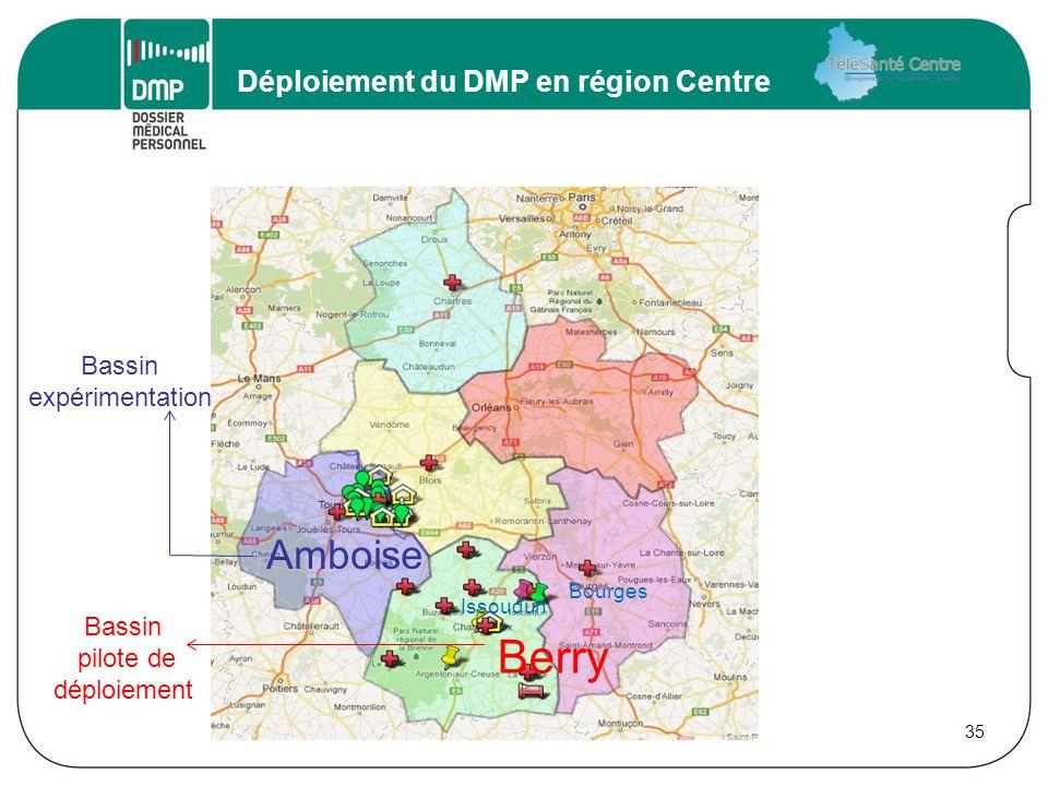 Déploiement du DMP en région Centre Bassin pilote de déploiement Berry Amboise Bassin expérimentation Bourges Issoudun 35