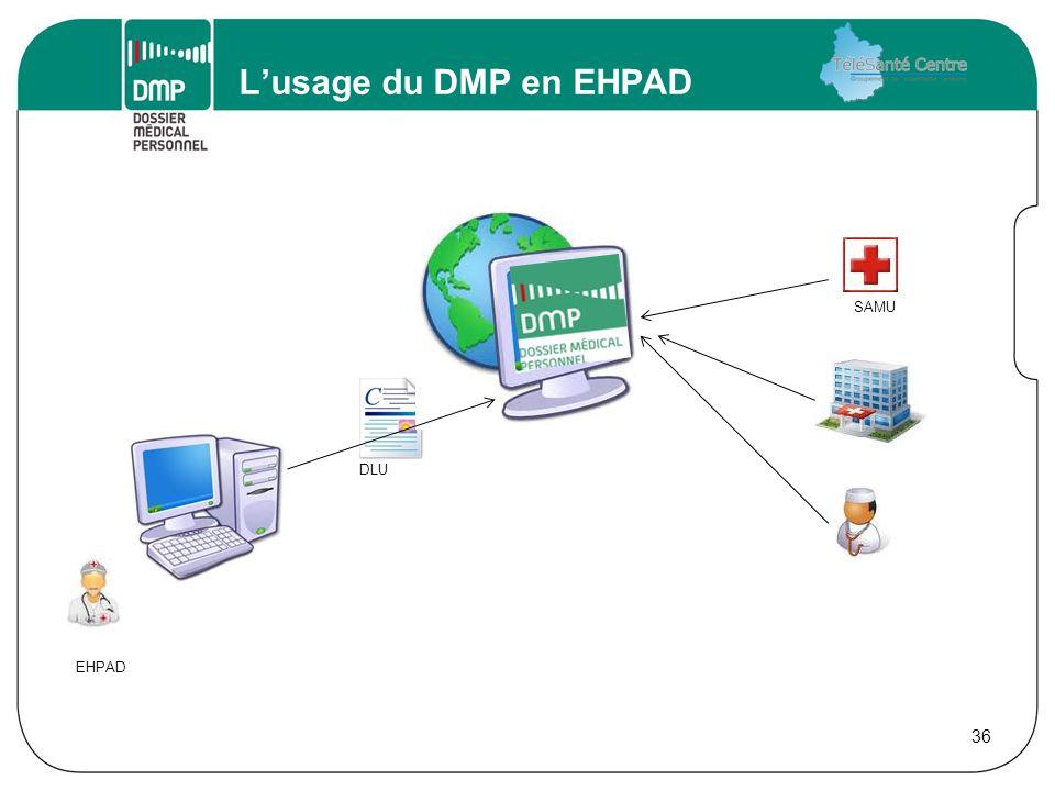 SAMU DLU L'usage du DMP en EHPAD EHPAD 36