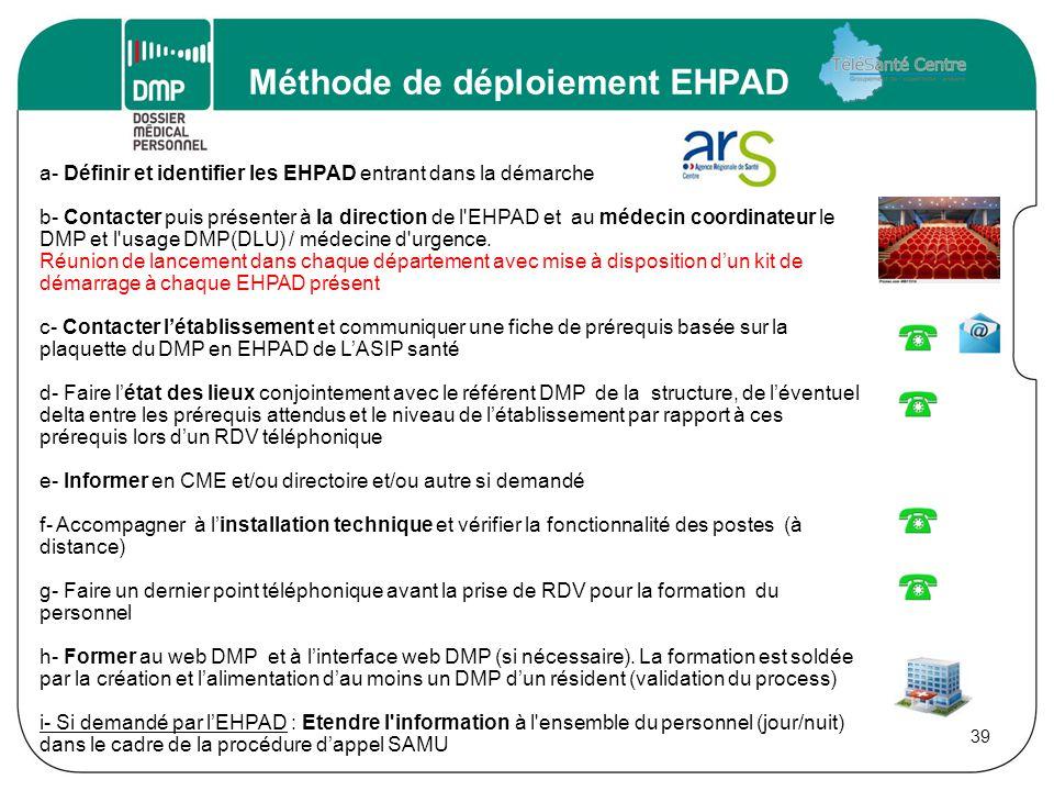 a- Définir et identifier les EHPAD entrant dans la démarche b- Contacter puis présenter à la direction de l'EHPAD et au médecin coordinateur le DMP et
