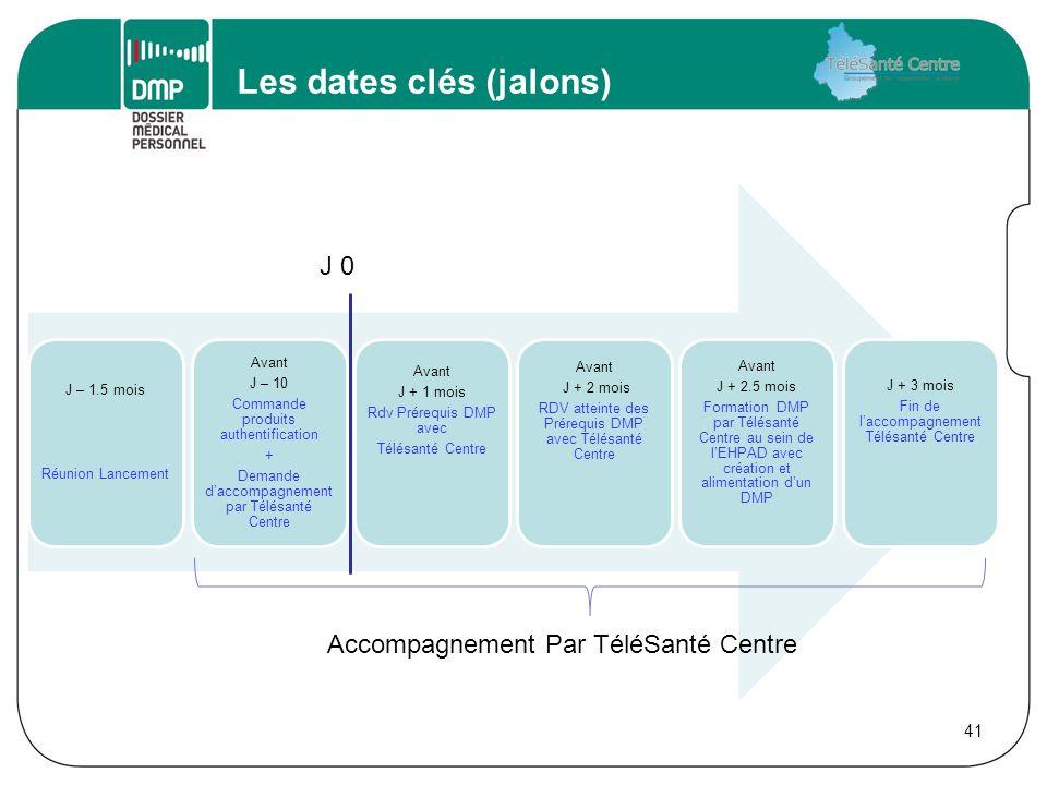 Les dates clés (jalons) 41 J – 1.5 mois Réunion Lancement Avant J – 10 Commande produits authentification + Demande d'accompagnement par Télésanté Cen