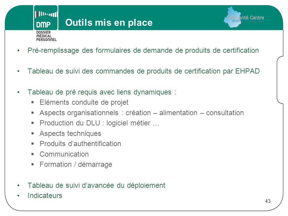Outils mis en place Pré-remplissage des formulaires de demande de produits de certification Tableau de suivi des commandes de produits de certificatio