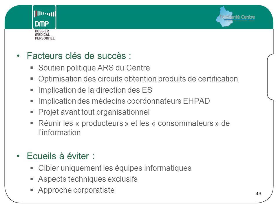 Facteurs clés de succès :  Soutien politique ARS du Centre  Optimisation des circuits obtention produits de certification  Implication de la direct