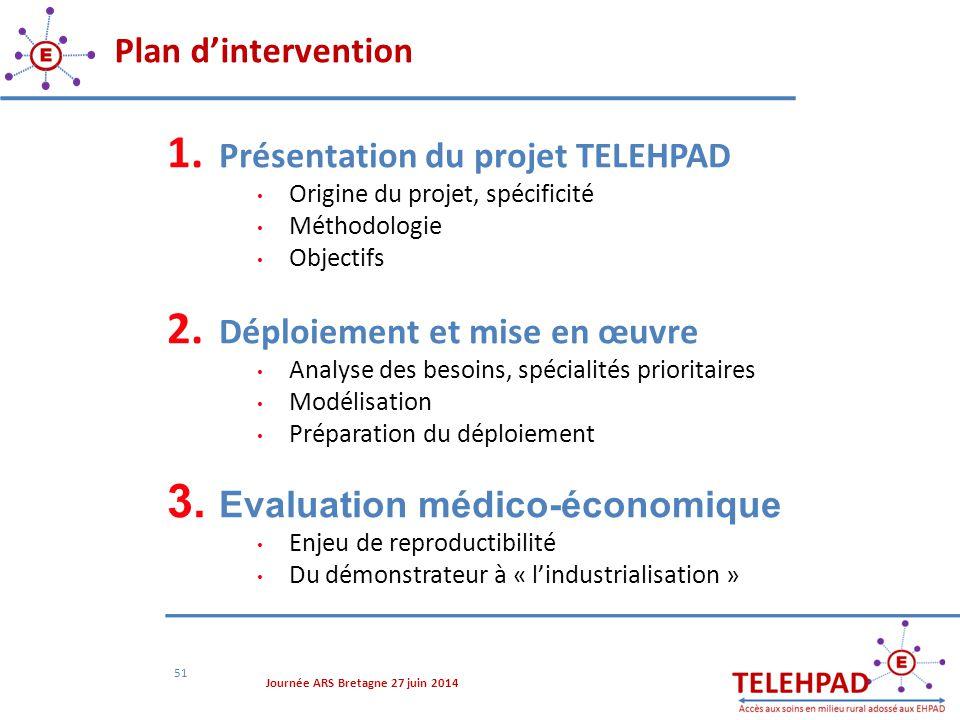 Plan d'intervention 51 1. Présentation du projet TELEHPAD Origine du projet, spécificité Méthodologie Objectifs 2. Déploiement et mise en œuvre Analys