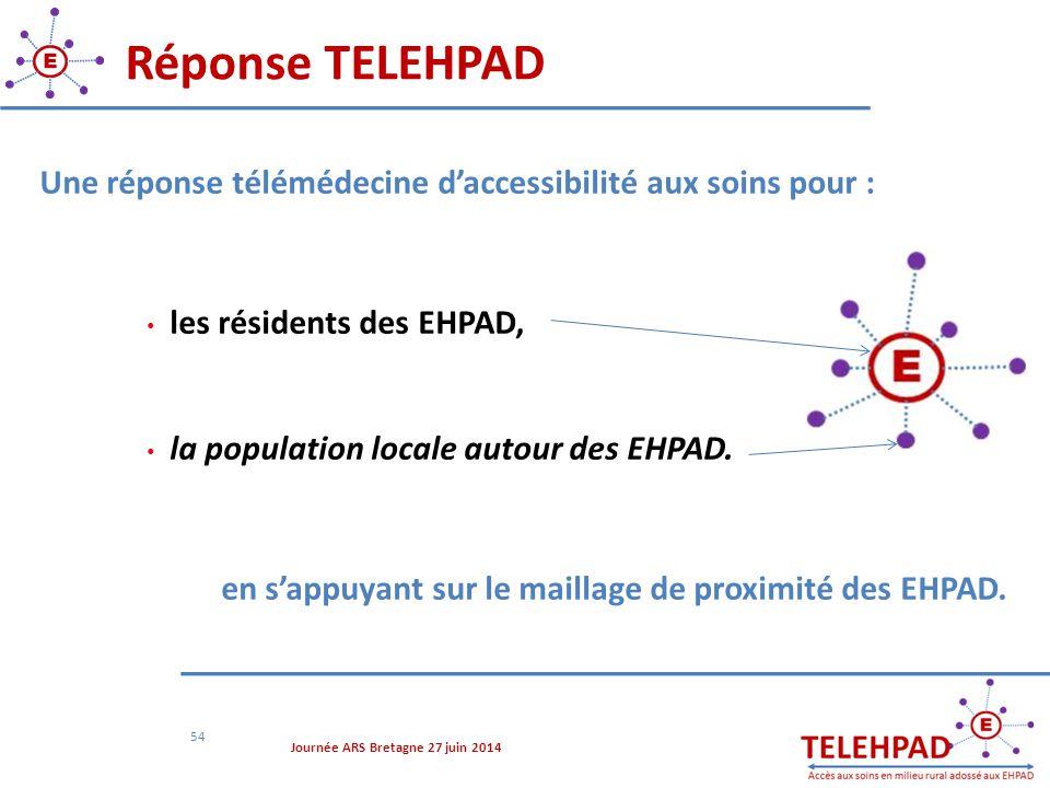 Réponse TELEHPAD 54 Une réponse télémédecine d'accessibilité aux soins pour : les résidents des EHPAD, la population locale autour des EHPAD. en s'app