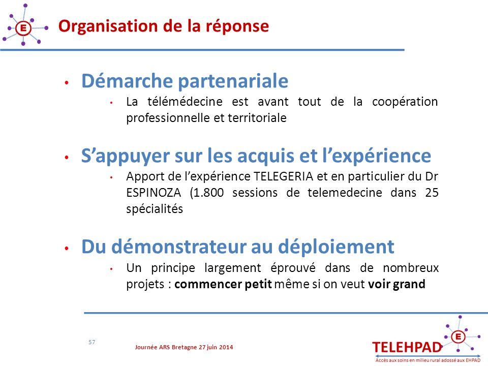 Organisation de la réponse 57 Démarche partenariale La télémédecine est avant tout de la coopération professionnelle et territoriale S'appuyer sur les