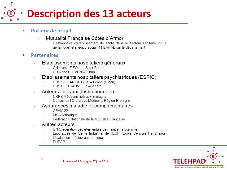Description des 13 acteurs 58 Porteur de projet Mutualité Française Côtes d'Armor Gestionnaire d'établissement de santé dans le secteur sanitaire (SSR