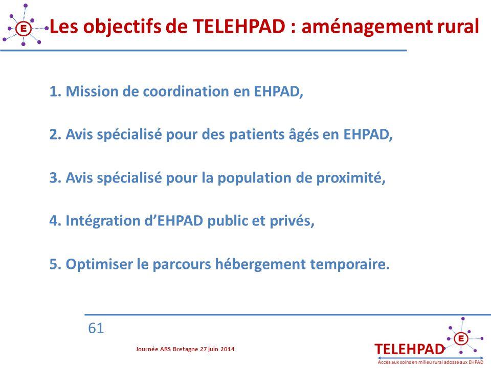 61 Les objectifs de TELEHPAD : aménagement rural 1. Mission de coordination en EHPAD, 2. Avis spécialisé pour des patients âgés en EHPAD, 3. Avis spéc