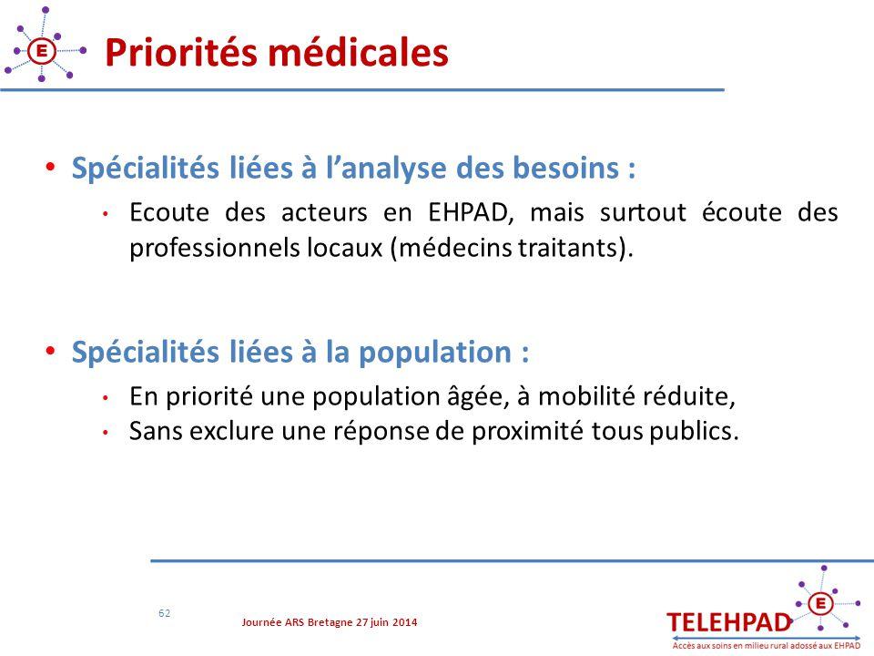 Priorités médicales 62 Spécialités liées à l'analyse des besoins : Ecoute des acteurs en EHPAD, mais surtout écoute des professionnels locaux (médecin