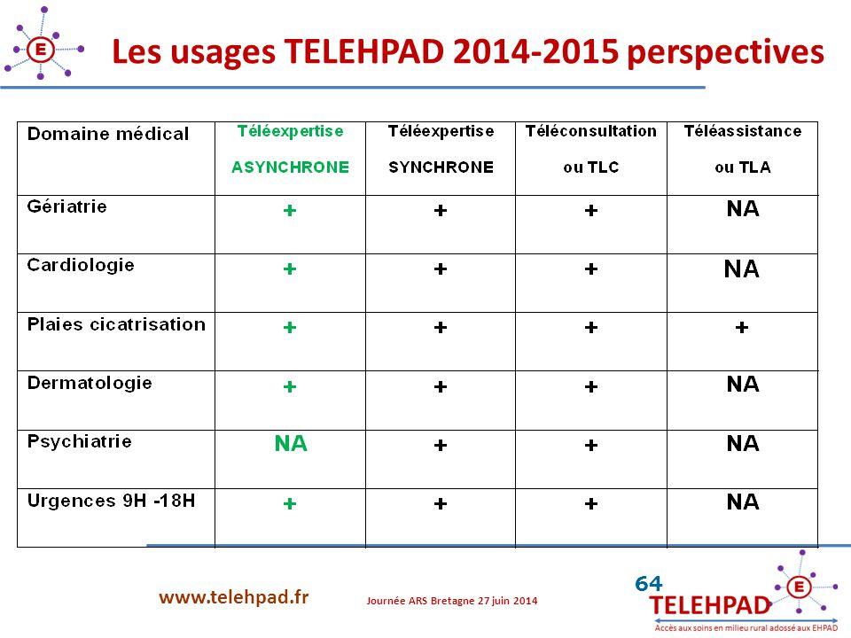 64 Les usages TELEHPAD 2014-2015 perspectives www.telehpad.fr Journée ARS Bretagne 27 juin 2014