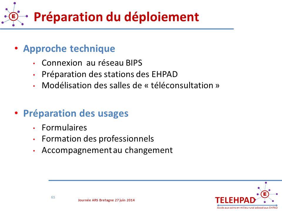 Préparation du déploiement 65 Approche technique Connexion au réseau BIPS Préparation des stations des EHPAD Modélisation des salles de « téléconsulta
