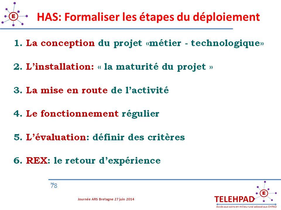 78 HAS: Formaliser les étapes du déploiement Journée ARS Bretagne 27 juin 2014