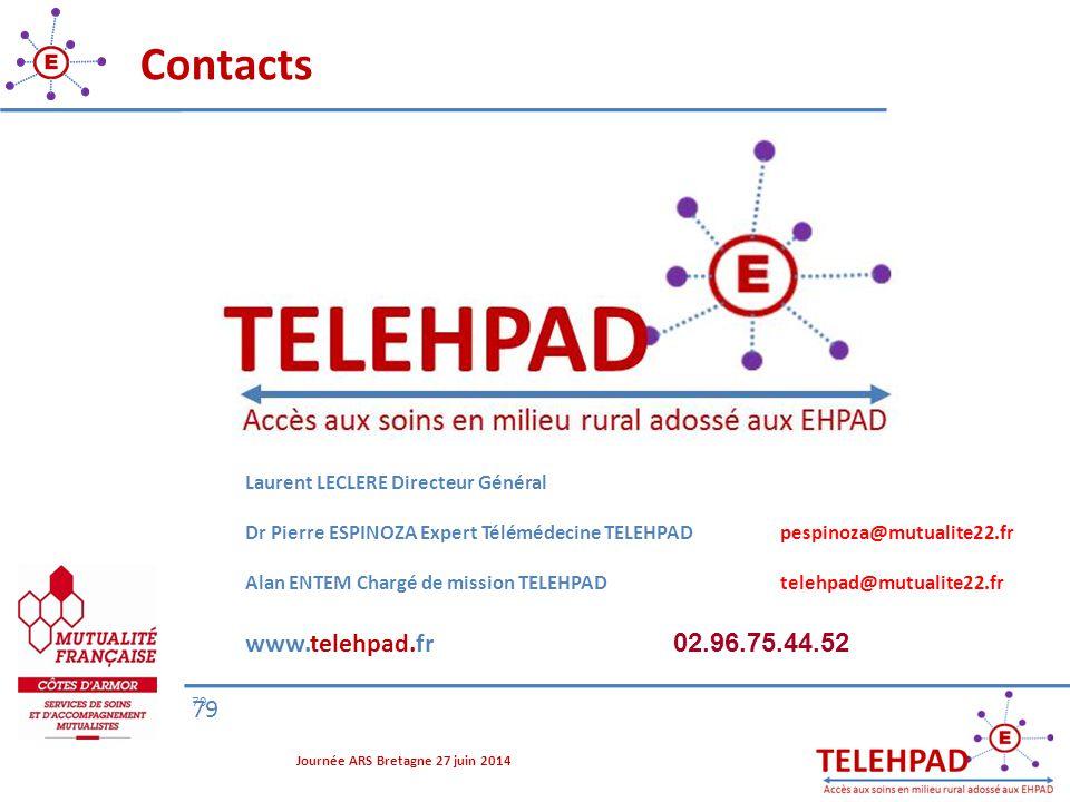 79 Contacts Laurent LECLERE Directeur Général Dr Pierre ESPINOZA Expert Télémédecine TELEHPADpespinoza@mutualite22.fr Alan ENTEM Chargé de mission TEL