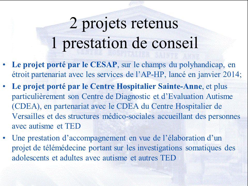 2 projets retenus 1 prestation de conseil Le projet porté par le CESAP, sur le champs du polyhandicap, en étroit partenariat avec les services de l'AP