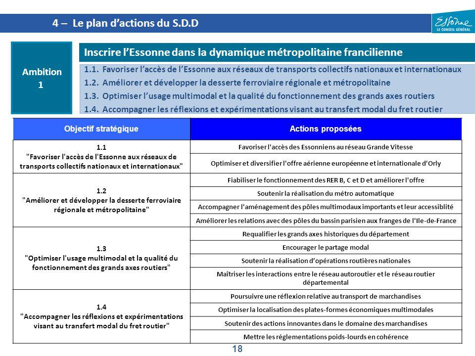 18 4 – Le plan d'actions du S.D.D Inscrire l'Essonne dans la dynamique métropolitaine francilienne Ambition 1 1.1. Favoriser l'accès de l'Essonne aux