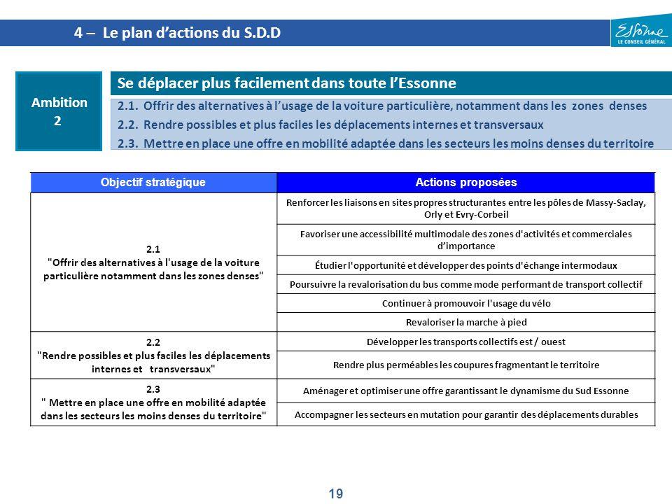 19 4 – Le plan d'actions du S.D.D Se déplacer plus facilement dans toute l'Essonne 2.1.Offrir des alternatives à l'usage de la voiture particulière, n