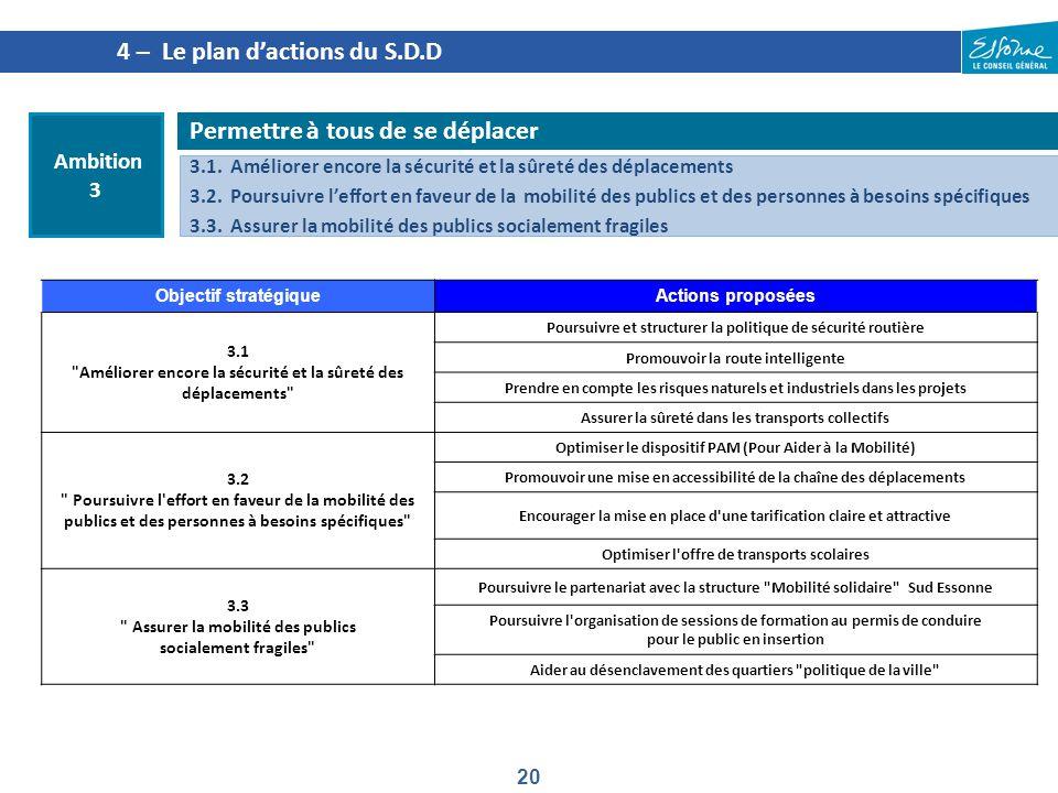 20 4 – Le plan d'actions du S.D.D Permettre à tous de se déplacer 3.1.Améliorer encore la sécurité et la sûreté des déplacements 3.2.Poursuivre l'effo