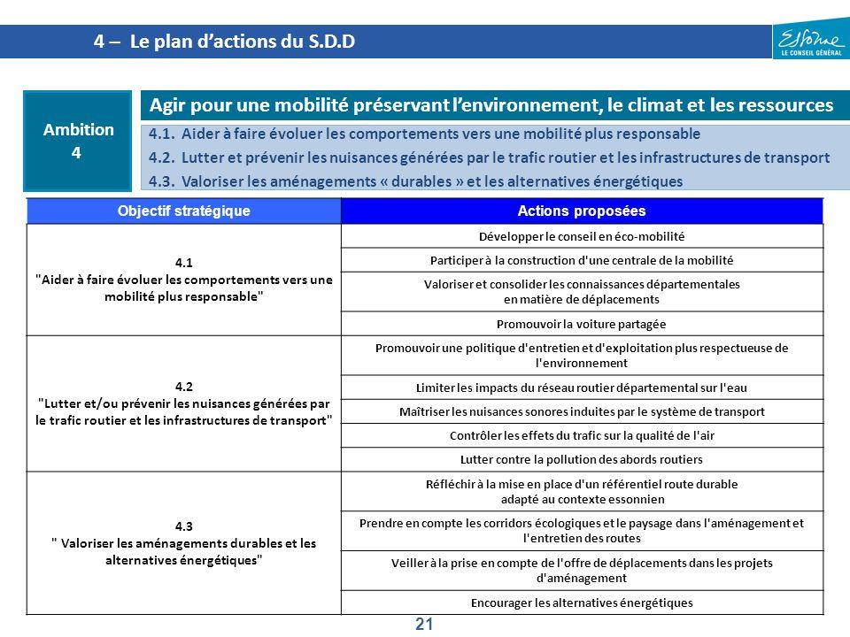 21 4 – Le plan d'actions du S.D.D Agir pour une mobilité préservant l'environnement, le climat et les ressources 4.1.Aider à faire évoluer les comport