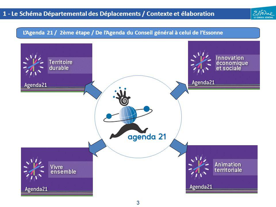 3 1 - Le Schéma Départemental des Déplacements / Contexte et élaboration L'Agenda 21 / 2ème étape / De l'Agenda du Conseil général à celui de l'Essonn