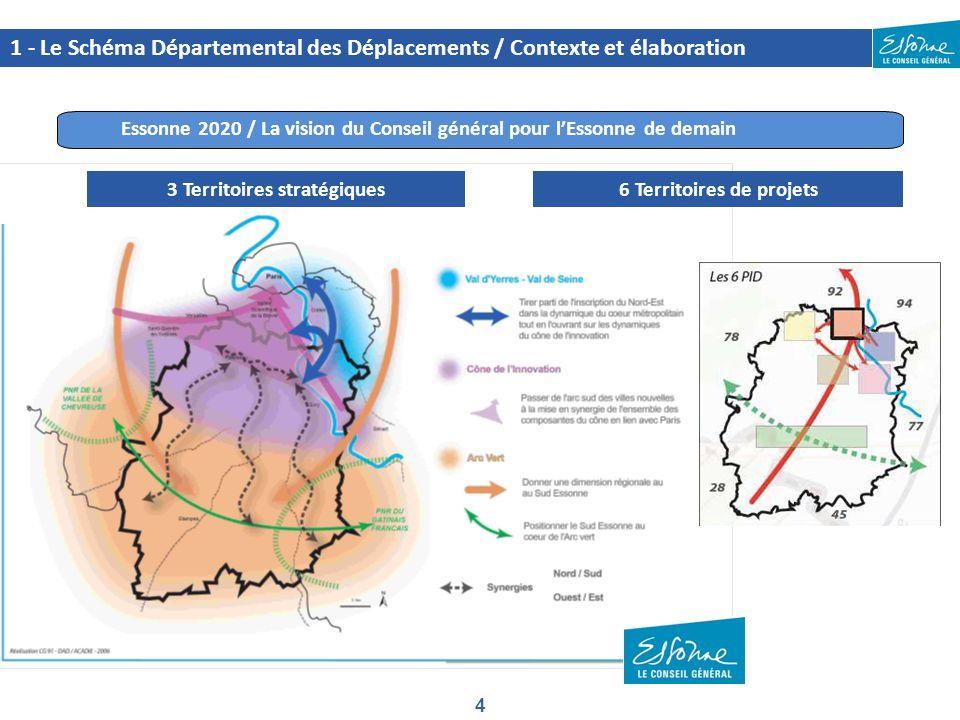 4 1 - Le Schéma Départemental des Déplacements / Contexte et élaboration Essonne 2020 / La vision du Conseil général pour l'Essonne de demain 3 Territ