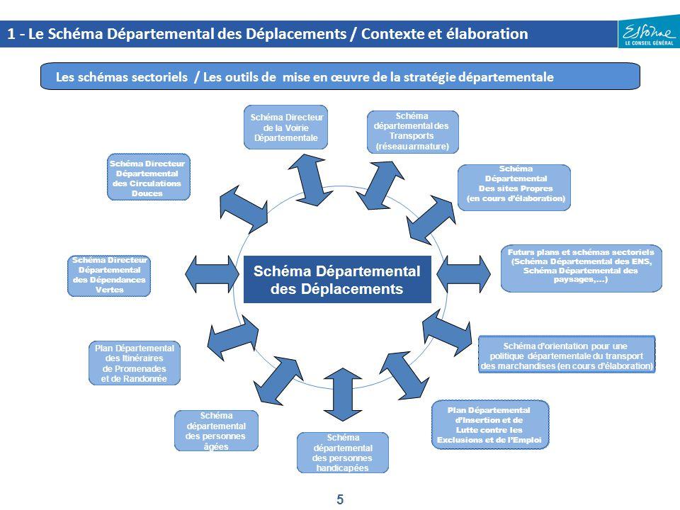 5 1 - Le Schéma Départemental des Déplacements / Contexte et élaboration Les schémas sectoriels / Les outils de mise en œuvre de la stratégie départem