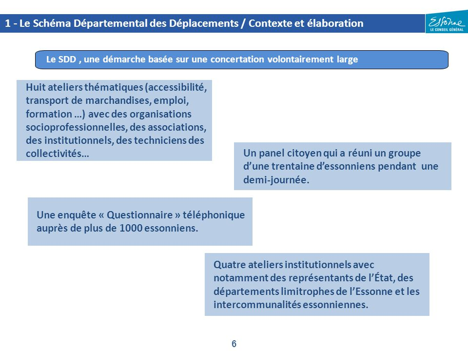 6 1 - Le Schéma Départemental des Déplacements / Contexte et élaboration Le SDD, une démarche basée sur une concertation volontairement large Huit ate