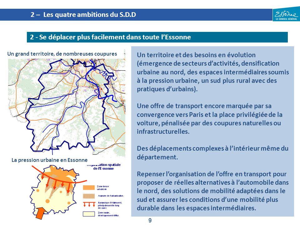 9 2 – Les quatre ambitions du S.D.D 2 - Se déplacer plus facilement dans toute l'Essonne Un territoire et des besoins en évolution (émergence de secte