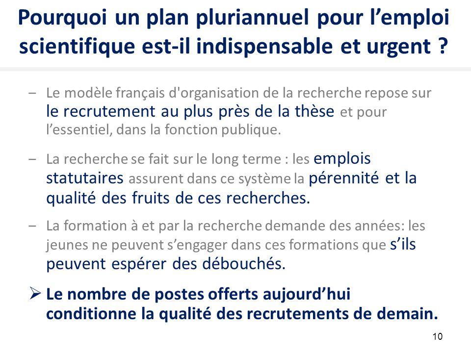 10 Pourquoi un plan pluriannuel pour l'emploi scientifique est-il indispensable et urgent ? ‒Le modèle français d'organisation de la recherche repose
