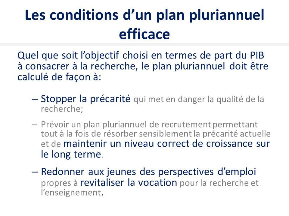 Les conditions d'un plan pluriannuel efficace Quel que soit l'objectif choisi en termes de part du PIB à consacrer à la recherche, le plan pluriannuel